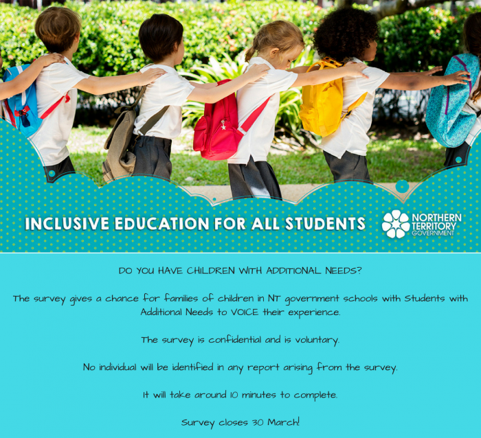 Inclusive Education for all Students - Survey